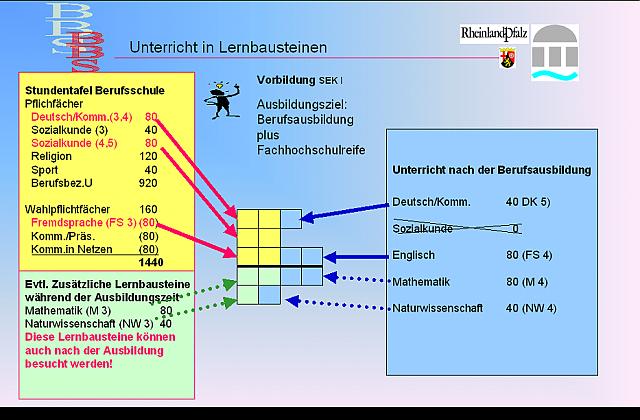 PNG Lernbausteine_1