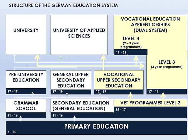 JPG Overview_educational_system