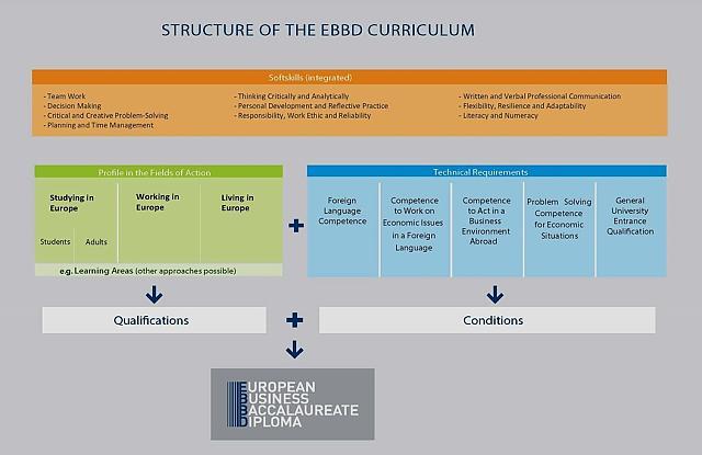 JPG Structure_ebbd